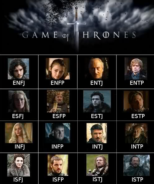 Game of Thrones MBTI